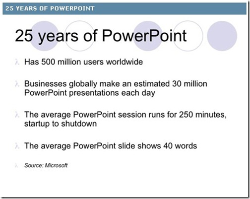25 Years of PowerPoint