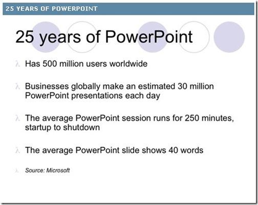 25YearsofPowerPoint.jpg